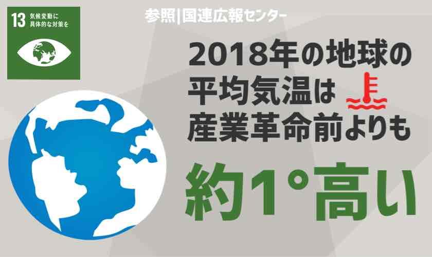 SDGs報告